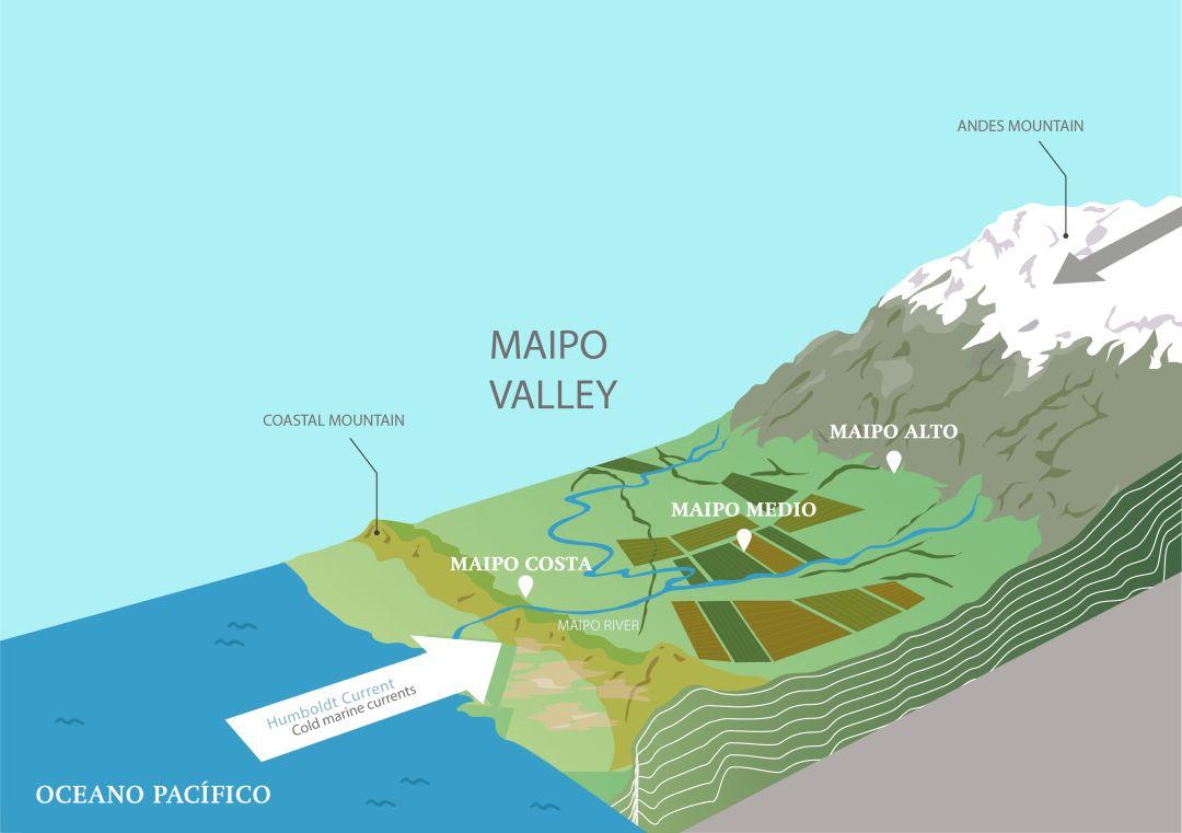 Maipo Valley van west naar oost